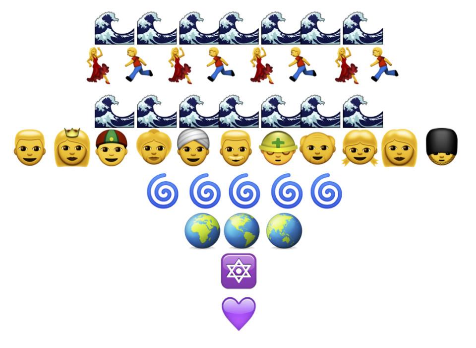 Emoji dvar torah 15 0415